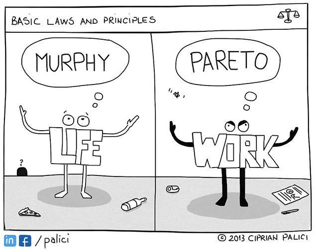 Basic laws and principles
