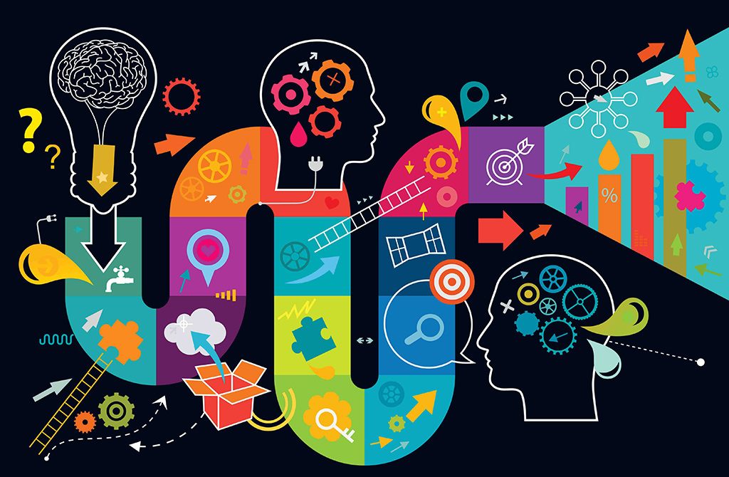Design thinking explicat foarte frumos